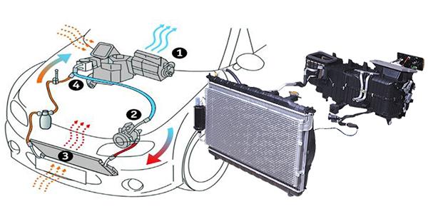 Aire acondicionado tucson radiadores - Radiadores de aire ...